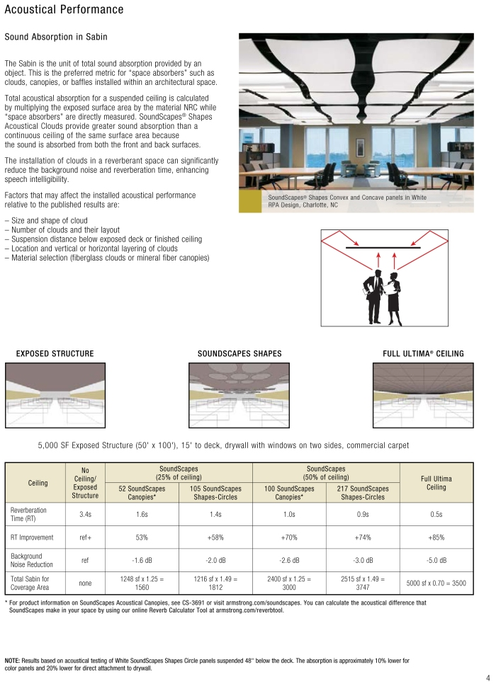 soundscapes-shapes-brochure-5