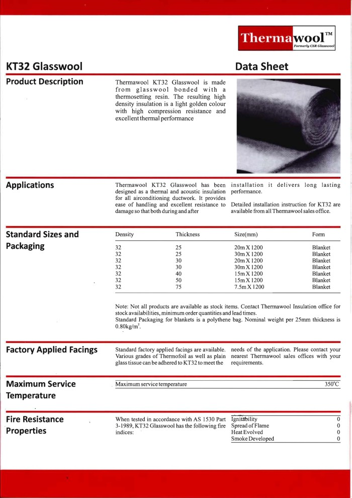 Thermawool-KT32-Blanket-1 copy